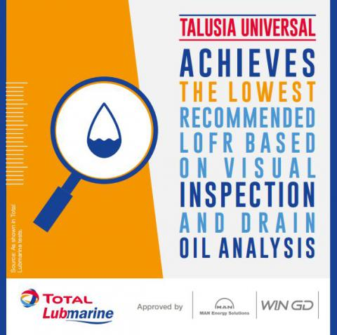 TALUSIA UNIVERSAL - PROVEN PERFORMANCES AND LOWEST RECOMMENDED LOFR