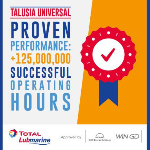 With outstanding track records, TALUSIA UNIVERSAL demontrated its high level of performance